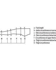 puskojines-profilaktines-kompresijos-3-1